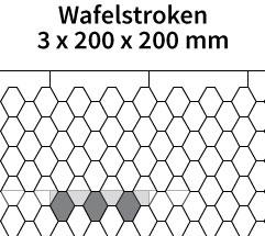 Wafelstroken-3x200x200mm